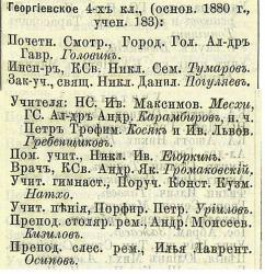 Прикрепленное изображение: Кавказский календарь на 1903, стр.397-398.JPG