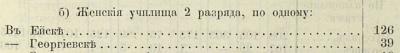 Прикрепленное изображение: Кавказский календарь на 1870, стр.37(жен за 68г).JPG